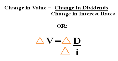changinvalue